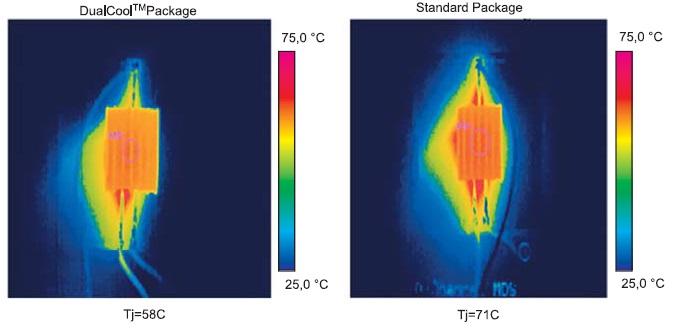 Диаграммы распределения нагрева по площади кристаллов