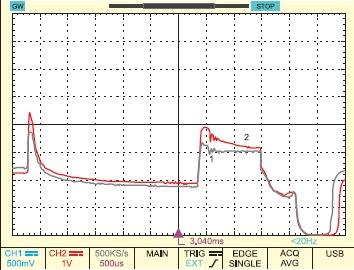 Осциллограммы падения напряжения наобразцах тиристоров типа Т193-4000-28