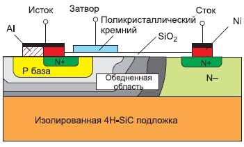 Структура полевого транзистора LDMOS на основе SiC