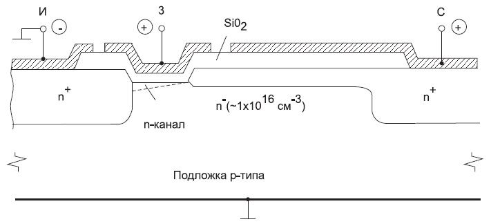 Горизонтальная структура первых советских мощных МДП-транзисторов