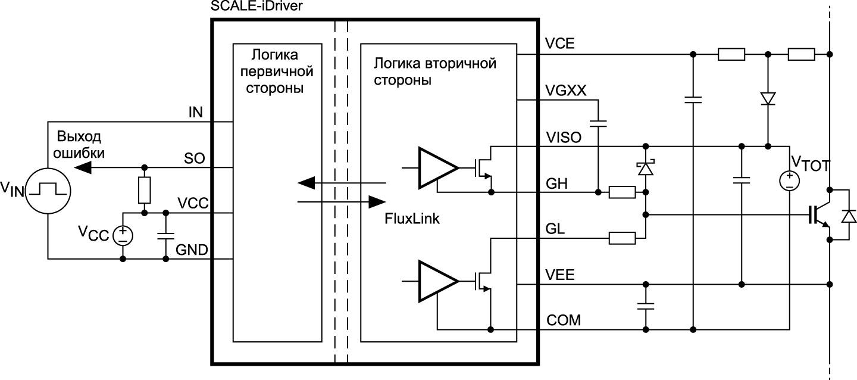Типовая схема включения драйвера SCALE-iDriver