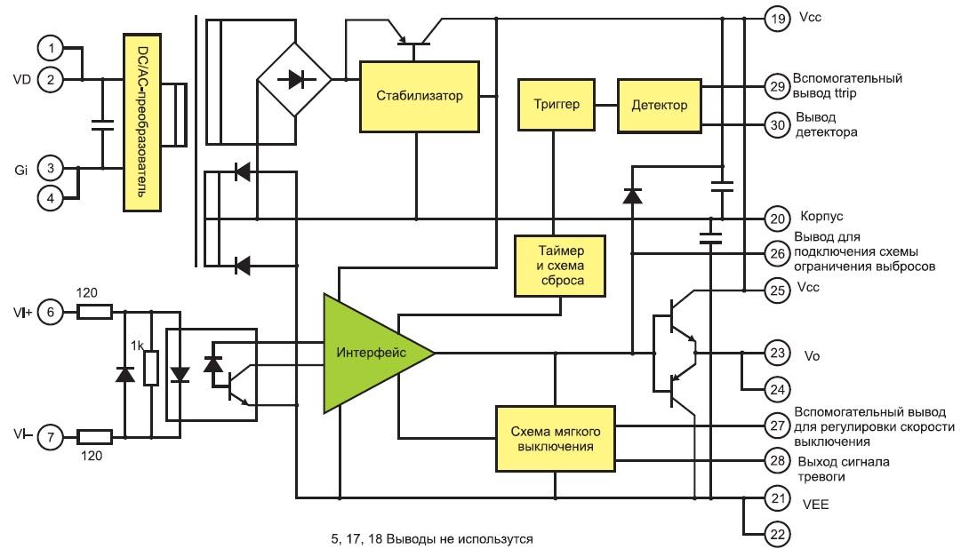 Структура микросхемы VLA552-01R