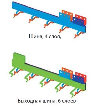 Устройство шин постоянного и переменного тока