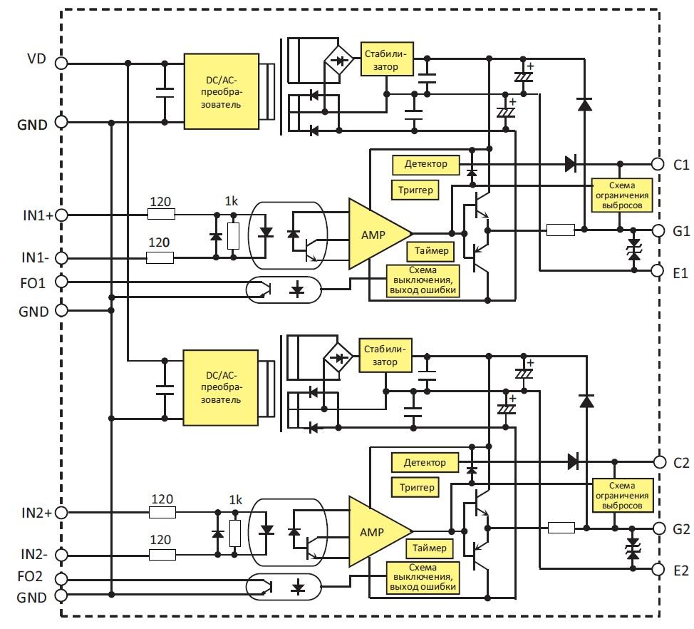 Структура драйвера затворов VLA553