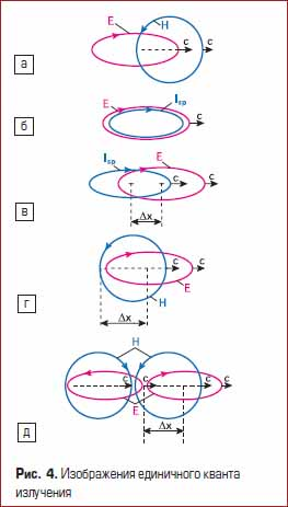 Изображения единичного кванта излучения