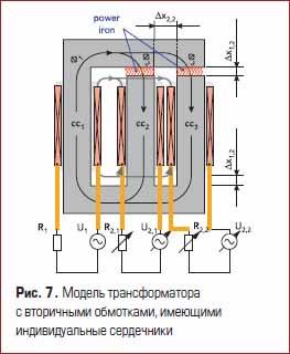 Модель трансформатора с вторичными обмотками, имеющими индивидуальные сердечники