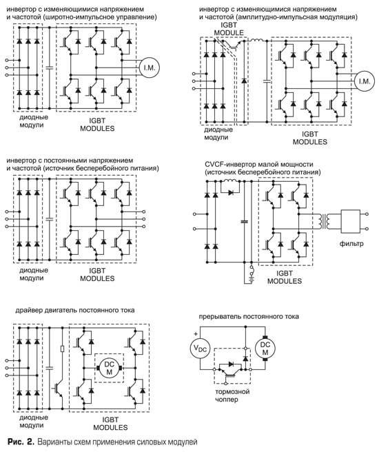 варианты схем применениия силовых модулей