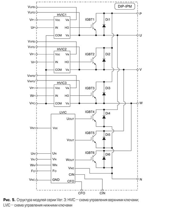 Структураная схема модуля DIP-IPM