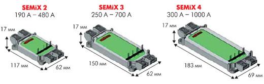 Внешний вид моделей SEMiX, габаритные размеры, диапазоны рабочих токов