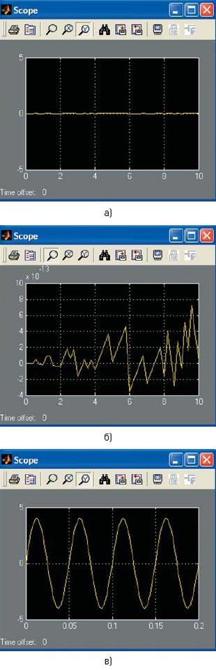 Окно осциллограммы при изменении параметров настройки