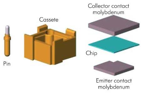 Устройство внутренней ячейки 100-миллиметрового корпуса