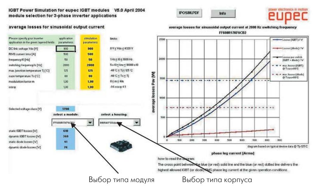 Рабочее окно программ IPOSIM (EUPEC)