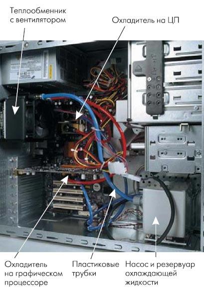 Рис. 7. Персональный компьютер с системой жидкостного охлаждения ЦП и видеопроцессора