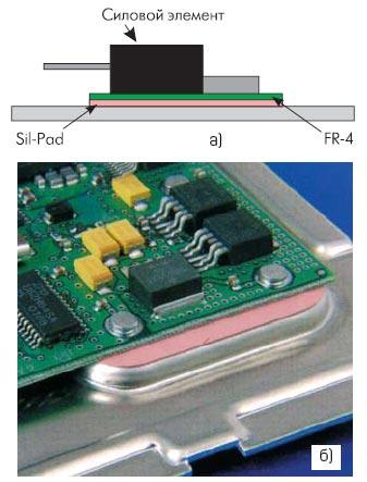 Варианты применения материала Sil-Pad