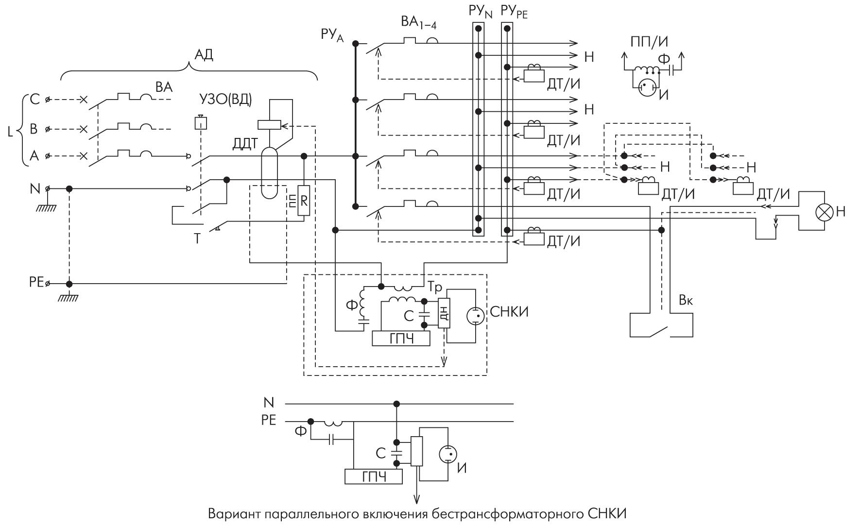 СНКИ на базе относительно высокочастотного зондирования изоляции с помощью генератора повышенной частоты