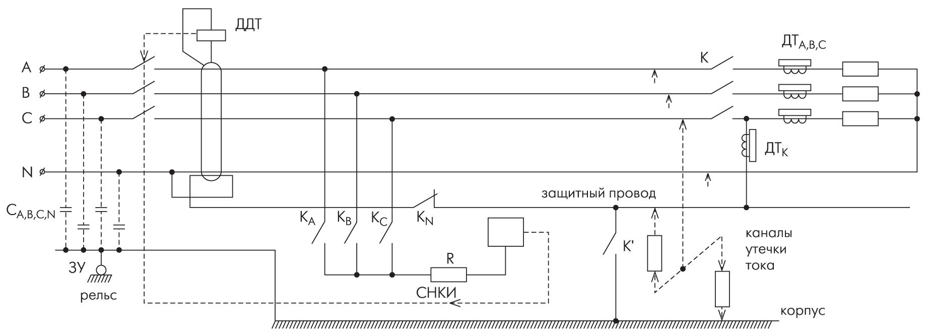 Трехфазная схема электропитания с незаземленной нейтралью и СНКИ на базе поочередного высокоомного «квазизаземления» фаз (и селективной защиты от невыключения)