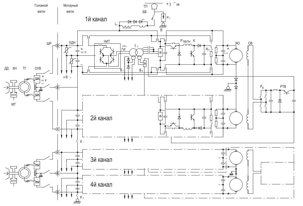 Универсальная тяговая схема дизель-электропоезда (электровоза)
