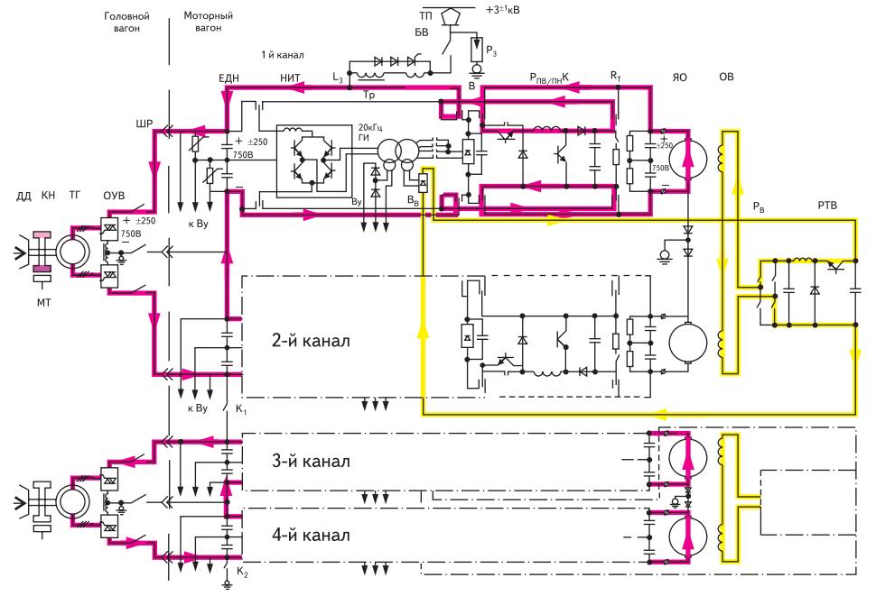 Режим рекуперативного торможения с возвратом энергии в кинетические накопители и ее рассеиванием в компрессионном и механическом тормозах