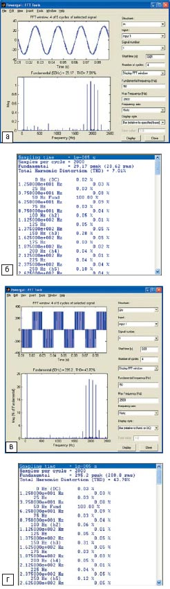 Окно настройки Powergui: FFT Tools для тока In напряжения на нагрузке Um и перечень значений рассчитанных параметров относительно основной частоты