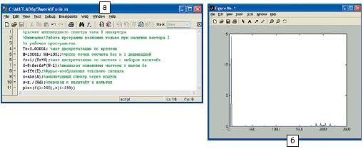 MATLAB. Программа расчета и полученный спектр тока нагрузки инвертора