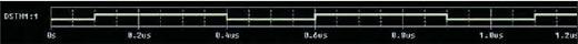 Рис. 13. Цифровая осциллограмма работы источника DIG CLOCK