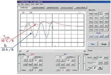 Осциллограммы температуры кристалла IGBT и тока фазы V инвертора при срабатывании защиты в процессе пуска двигателя под нагрузкой. QVmax = 126 °C, IVmax = 81 А