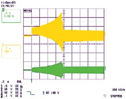 Рис. 7. Напряжение на лампе (желтый график) и ток индуктивности LRES (зеленый график) в режимах старта, предпрогрева, поджига и в рабочем режиме