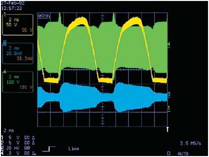 Рис. 11. Напряжение питания (желтый график), ток (голубой) и напряжение на лампе (зеленый)
