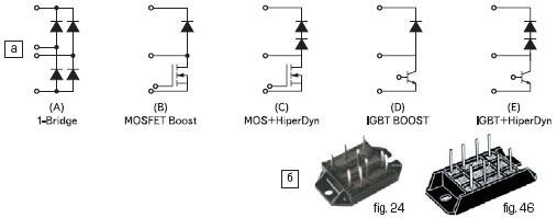 Рис. 5. Модули активных корректоров коэффициента мощности (PFC