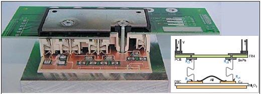 Прижимная сборка модуля MiniSKiiP, схема измерения контактного сопротивления