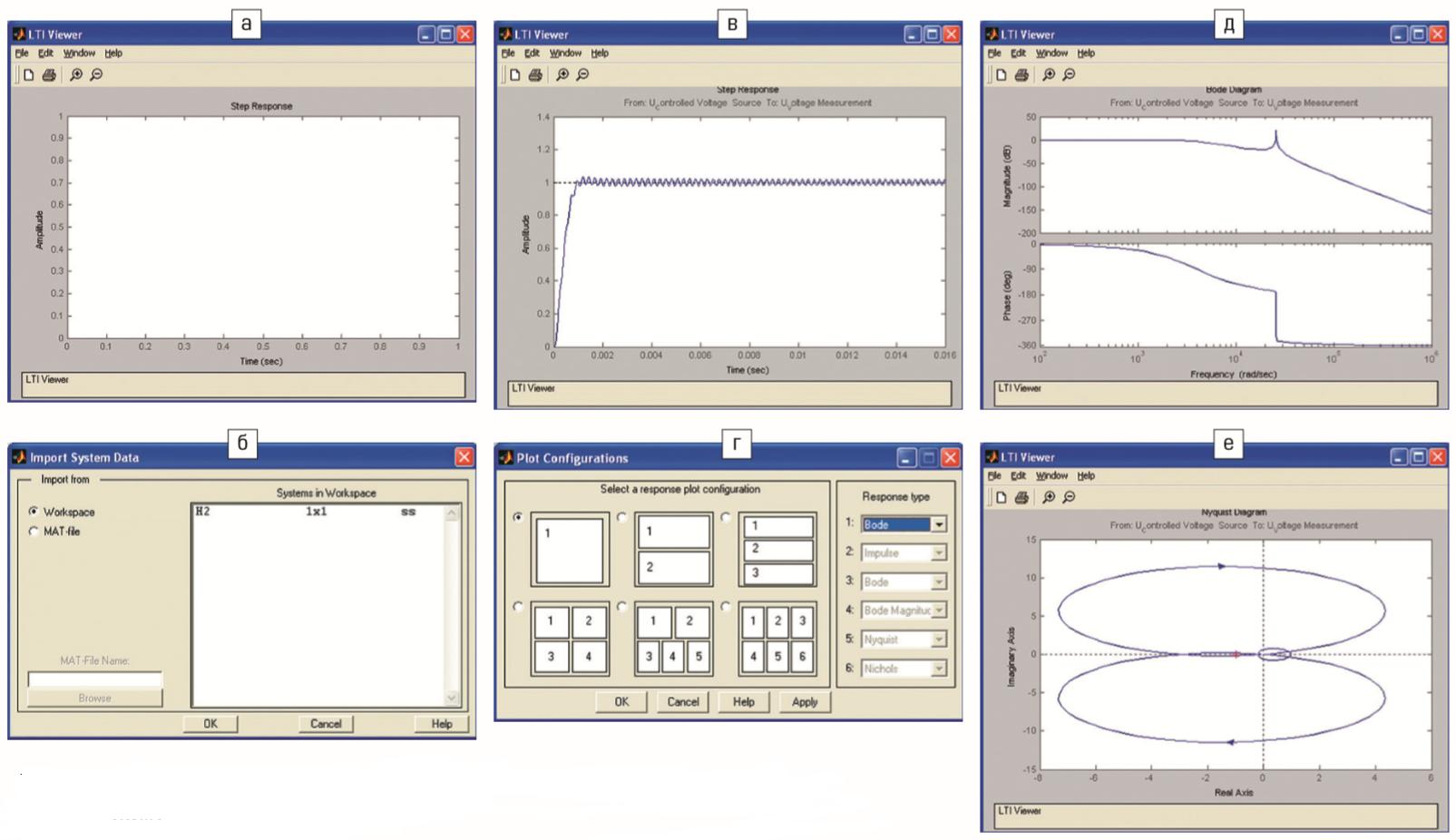 Окна LTI View , Import System Data, Plot Configurations в графическом интерфейсе пользователя