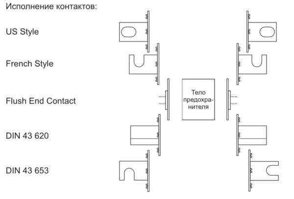 Стандарты предохранителей в прямоугольном корпусе с различным исполнением контактов