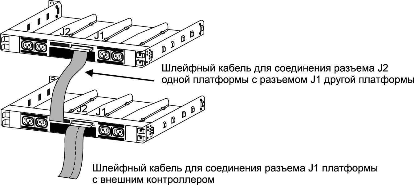 Соединение двух платформ с помощью шлейфного кабеля