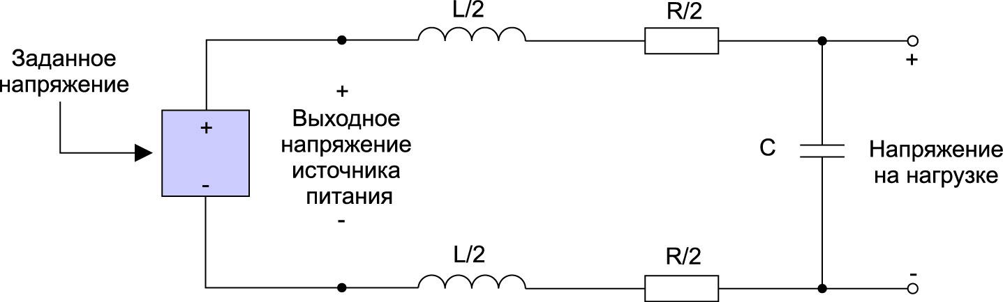 Схема с программируемым источником питания, подключенным к емкостной нагрузке C проводами с полной эквивалентной индуктивностью L и полным эквивалентным сопротивлением R