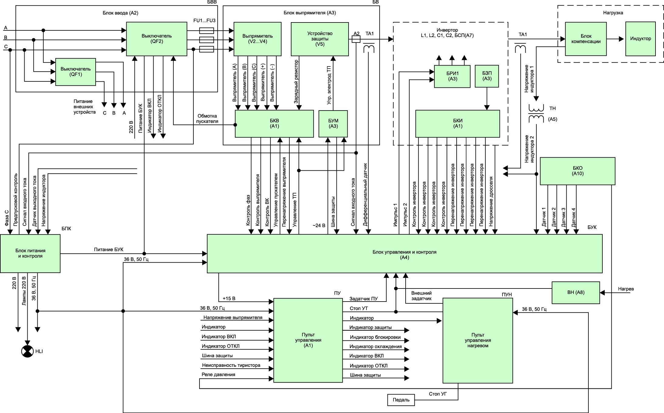 Функциональная схема преобразователя «Параллель ППЧ-320-2,4»