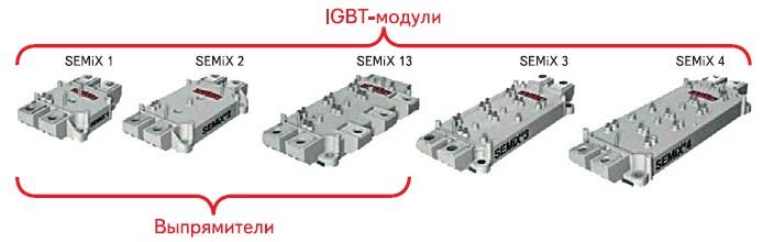 Семейство SEMiX: IGBT-модули ивыпрямительные мосты