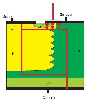 Схематическое изображение высоковольтного мощного полевого МОП-транзистора CoolMOS