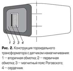 Конструкция тороидального трансформатора с датчиком намагничивания