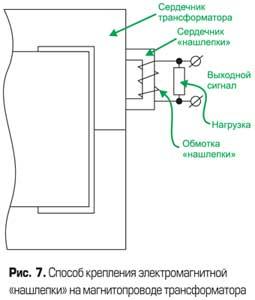 Способ крепления электромагнитной нашлепки на магнитопроводе трансформатора