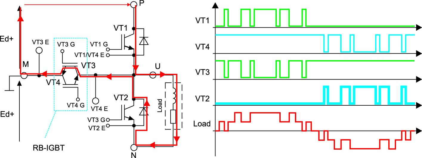 Диаграмма переключения при включении нагрузки между U и N. Протекание тока обозначено красной линией