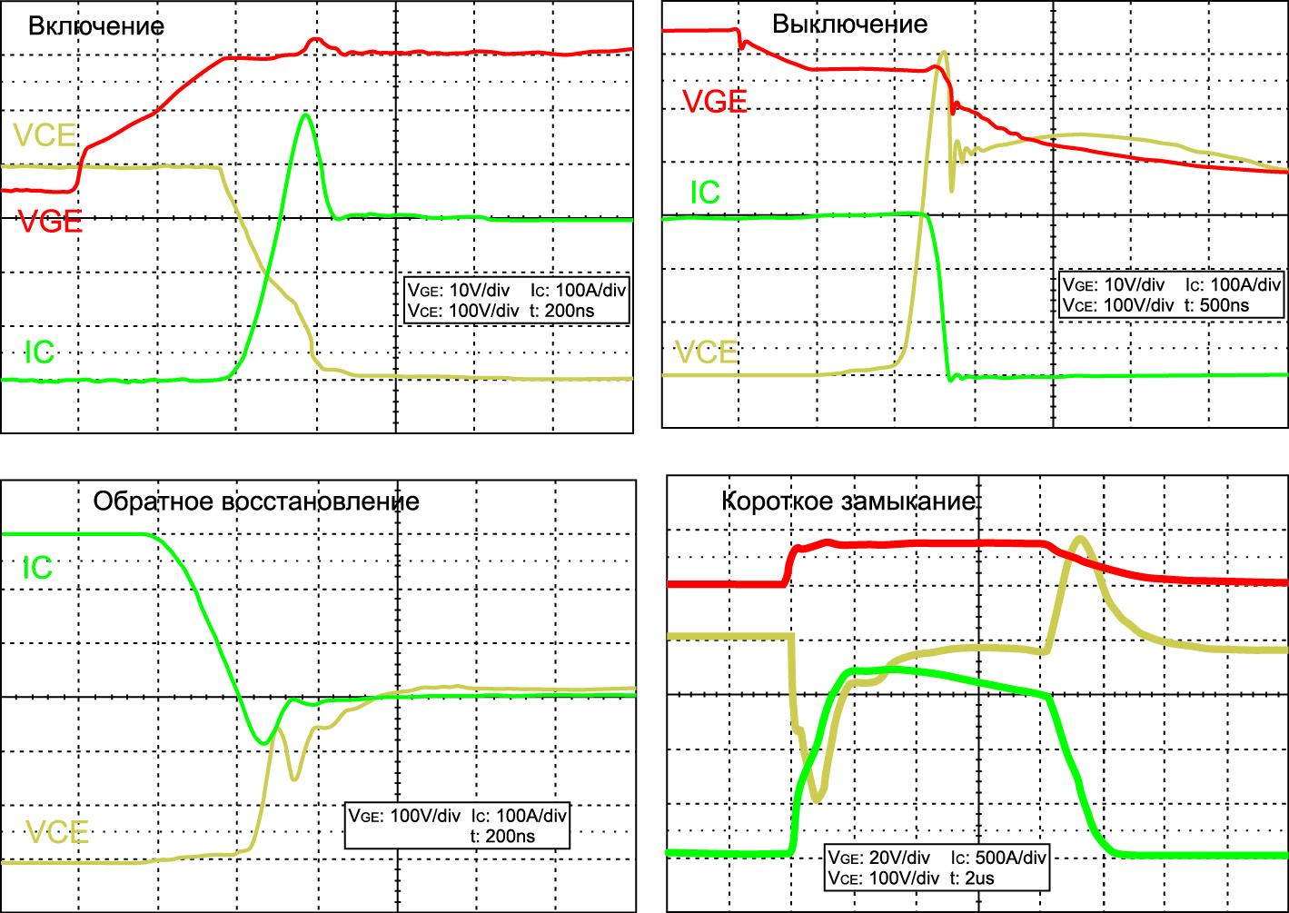 Временные диаграммы поведения RB-IGBT (включение, выключение, обратное восстановление, короткое замыкание)