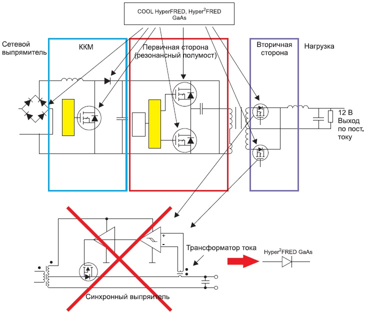 Схема «замещения» p-i-n GaAs-диодами Si- и SiC-диодов и синхронного выпрямителя в SMPS