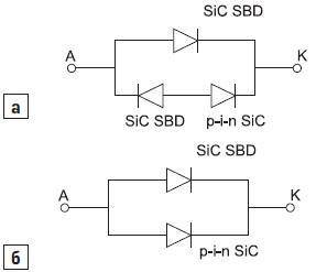 Схема SiC JBS