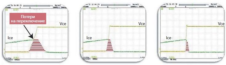 Осциллограммы потерь на переключение у различных IGBT