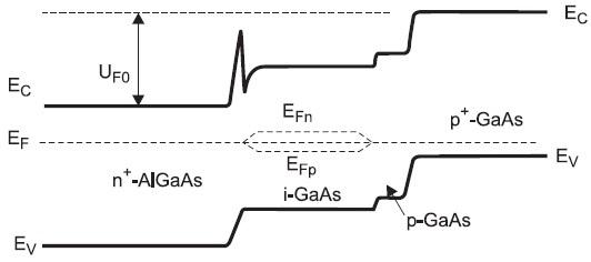 Энергетическая диаграмма n+-i-p+ AlGaAs/GaAs-гетероструктуры в равновесном состоянии