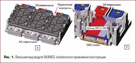 Внешний вид силового модуля SKiM63, особенности прижимной конструкции