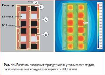 Варианты положения термодатчика внутри силового модуля, распределение температуры по поверхности DBC-платы