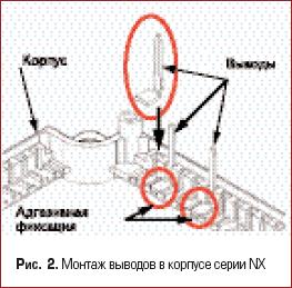 Монтаж выводов в корпусе серии NX
