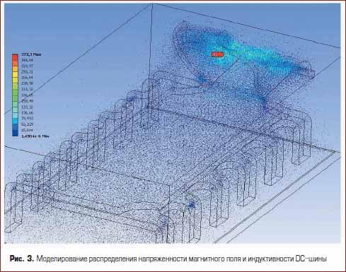 Моделирование распределения напряженности магнитного поля и индуктивности DC-шины
