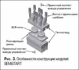 Особенности конструкции модулей SEMiSTART